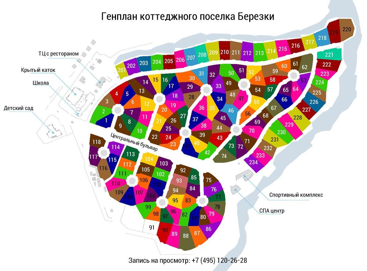 Генплан коттеджного поселка Березки
